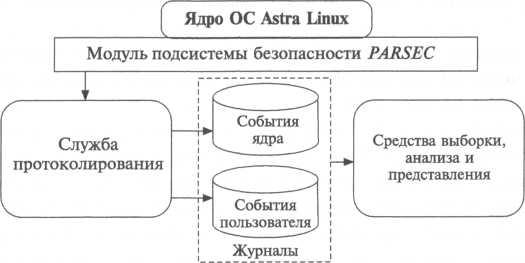 C:\Users\SVETLANA\AppData\Local\Temp\FineReader12.00\media\image7.jpeg